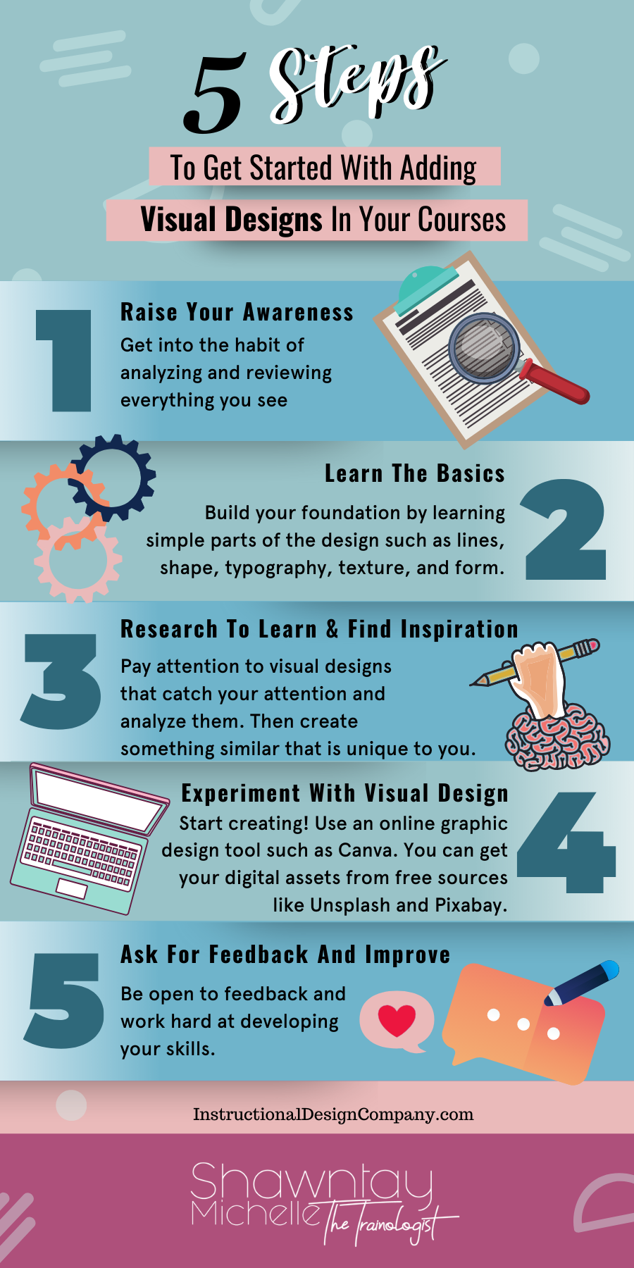 5 Steps To Get Started With Adding Visual Designs In Your Courses Infographics