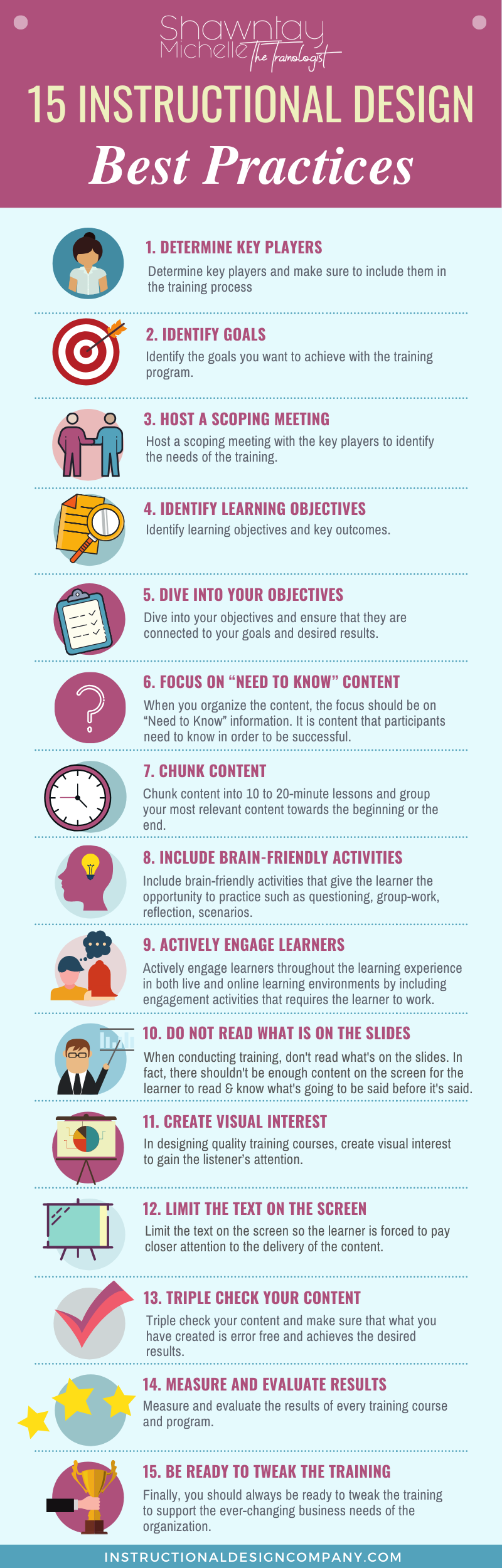 15 Instructional Design Best Practices Infographics