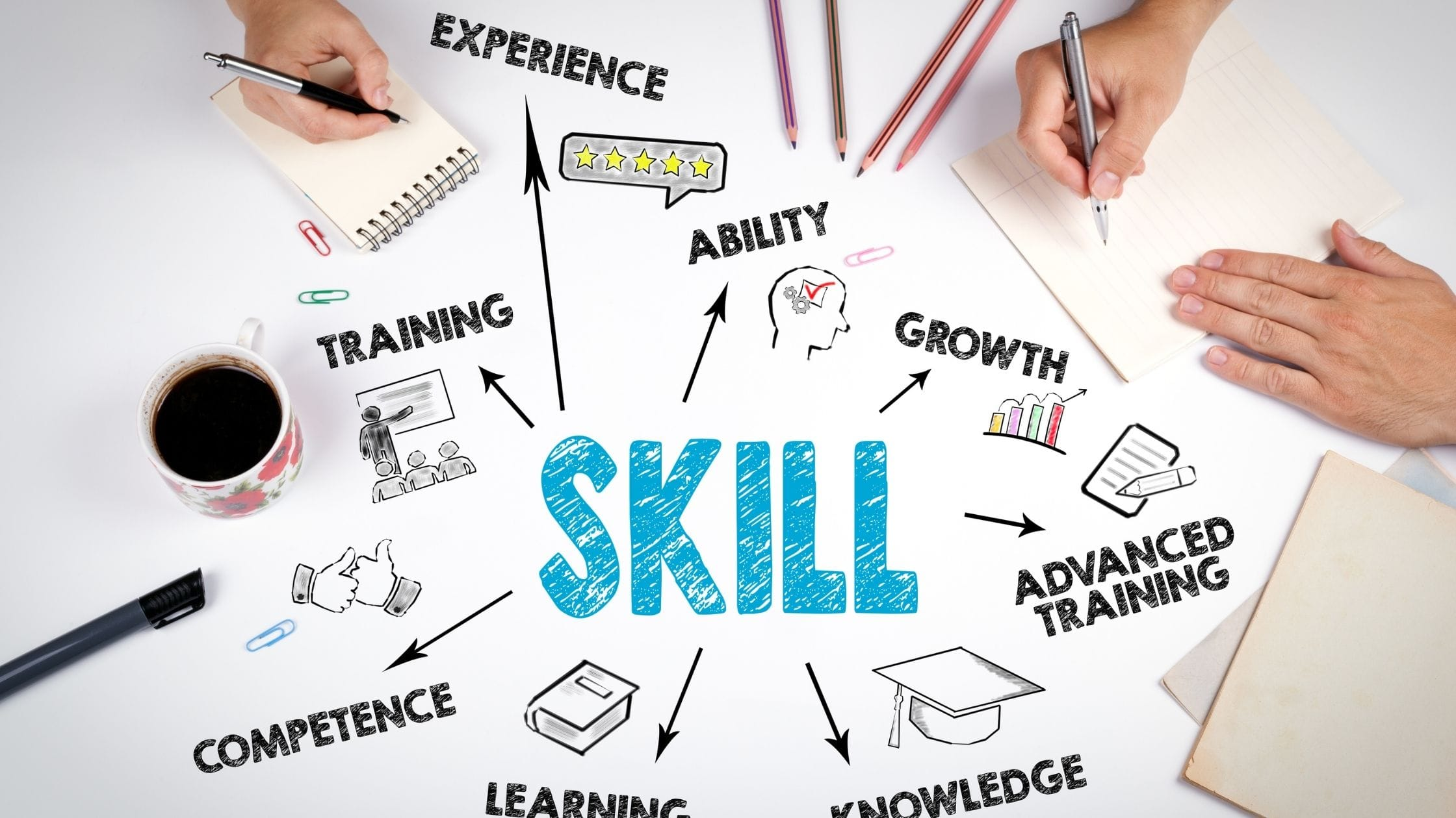 What Do Instructional Designers Do An In-Depth Guide - Skills